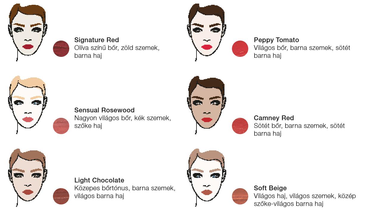 Kozmetikai kisokos Ajkak ajakrúzs színek