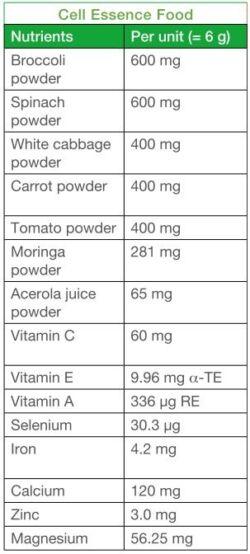 cell essence food nutrients - aloewebshop