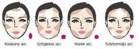 Kozmetikai kisokos